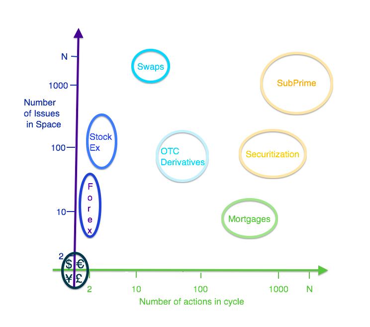 download innovation networks